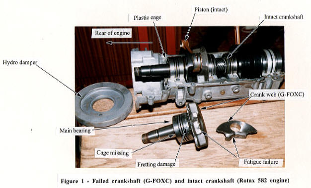 Rotax 582, Rotax 582 crankshaft, Rotax 582 crankshaft failure