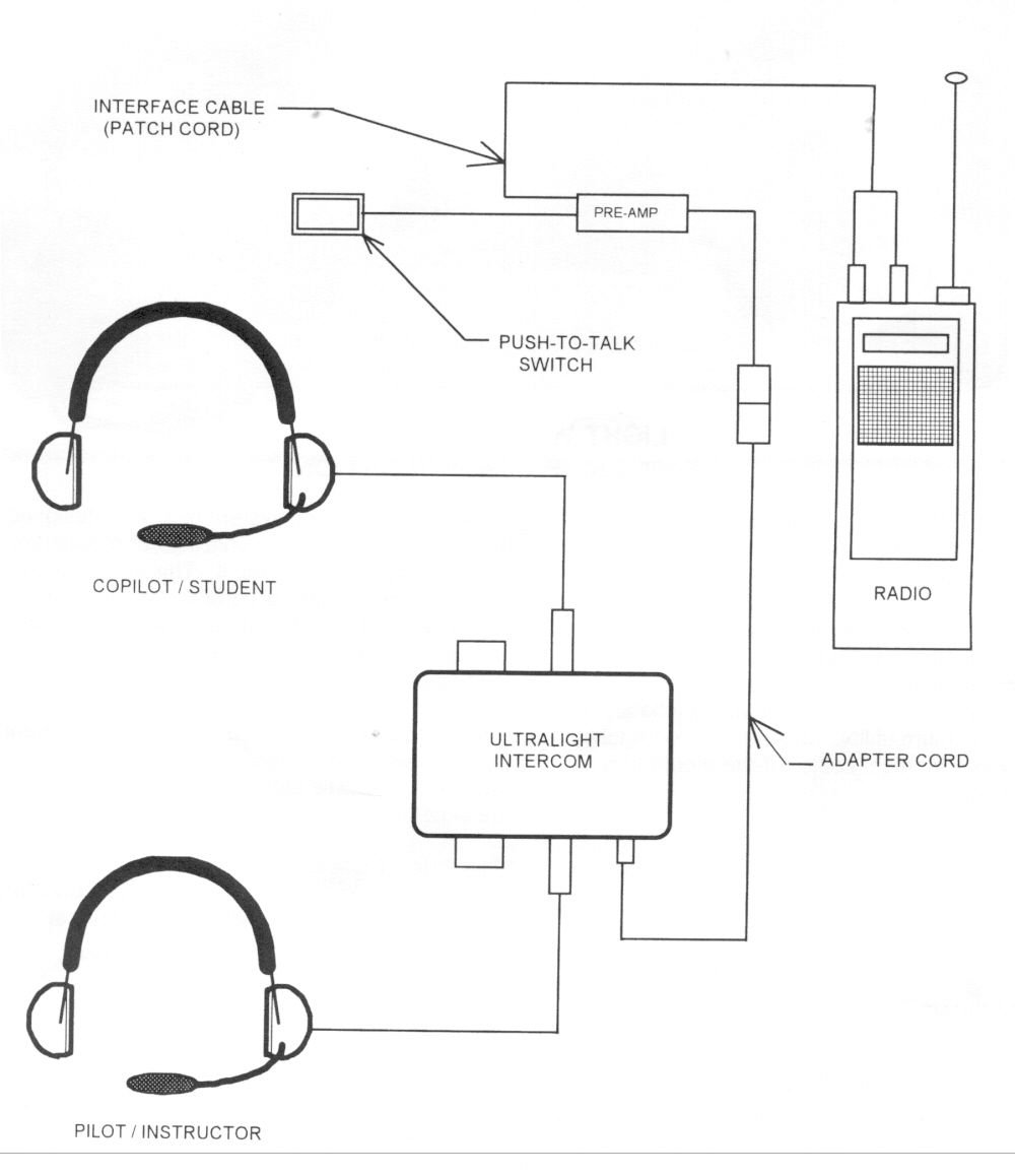 Aircraft intercom wiring diagram