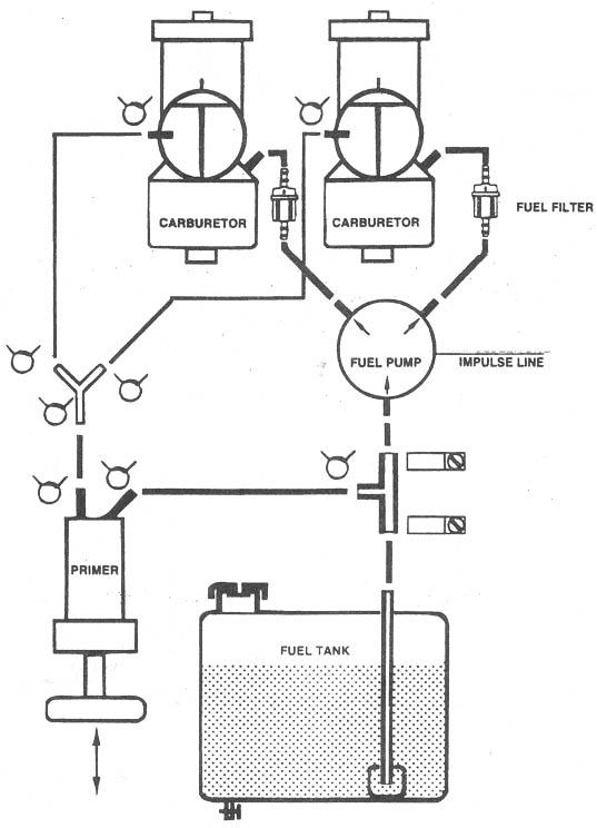 Bing Carburetor Diagram