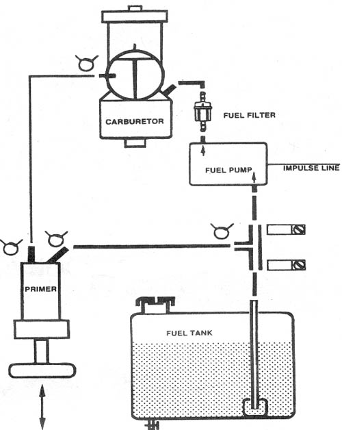carburetor diagram pictures to pin on pinsdaddy