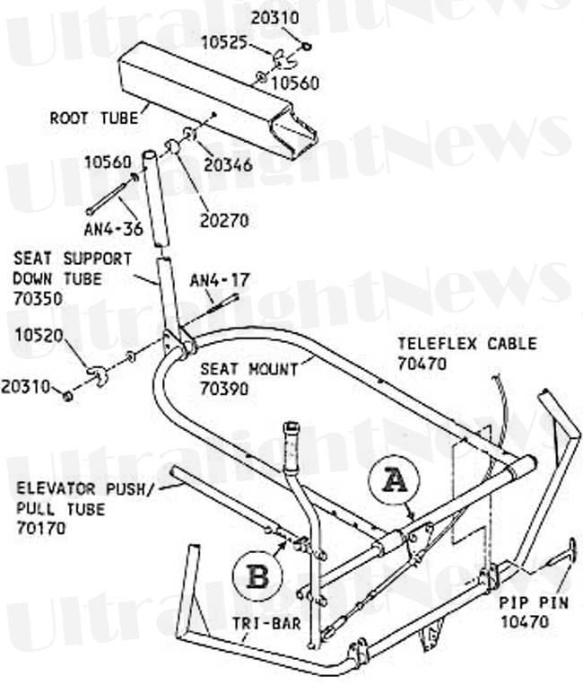 Quicksilver 3000 Parts Diagram Wiring Diagram