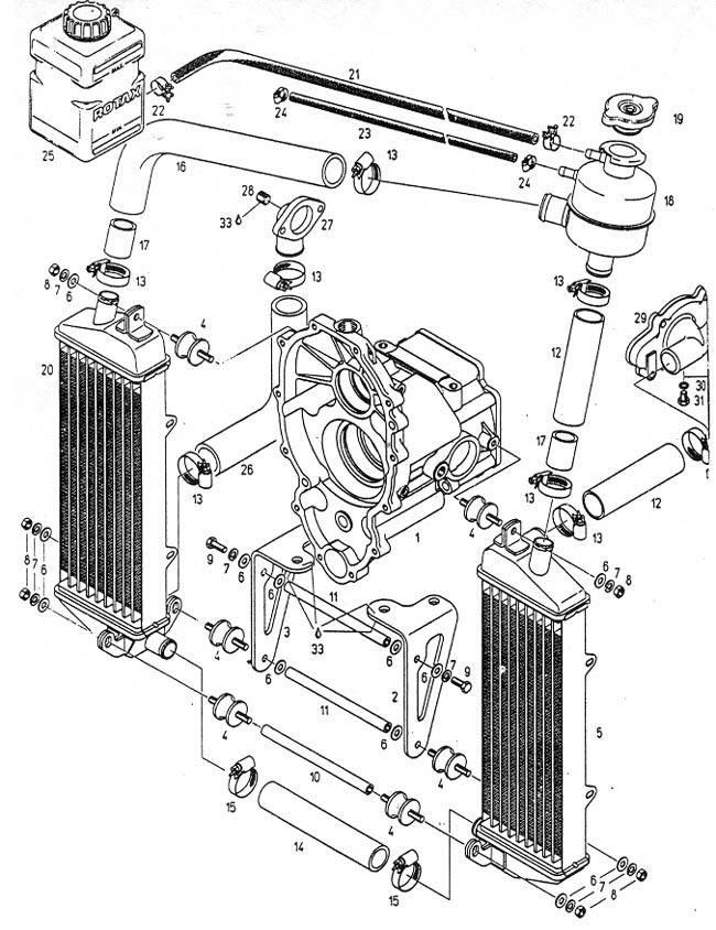 Rotax Dual Radiator Rotax Dual Radiators Rotax Dual Radiator